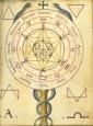 Alchemiehandbuch von Wundarzt Ulrich Ruosch